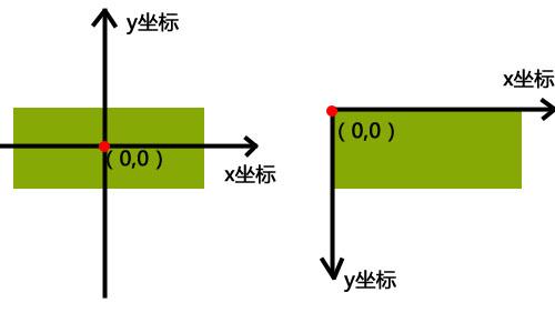 二维坐标图.jpg