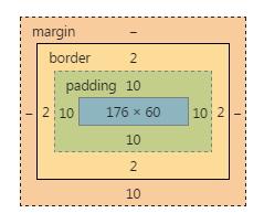 容器的盒模型.jpg