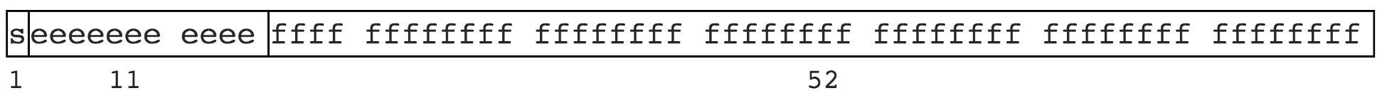 JavaScript基础2:数据类型