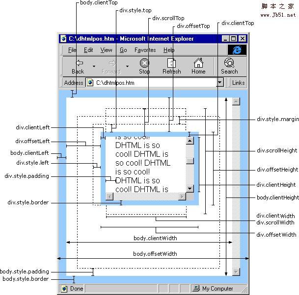 DOM基础4:对CSS样式的操作