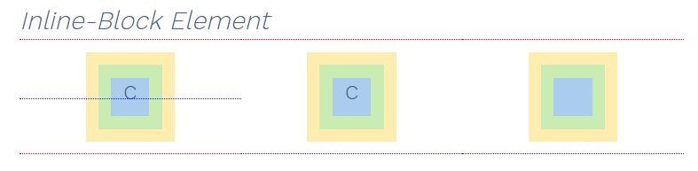 inline-block元素.png